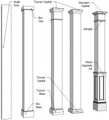 Best 25 fiberglass columns ideas on pinterest porch for 10 fiberglass columns