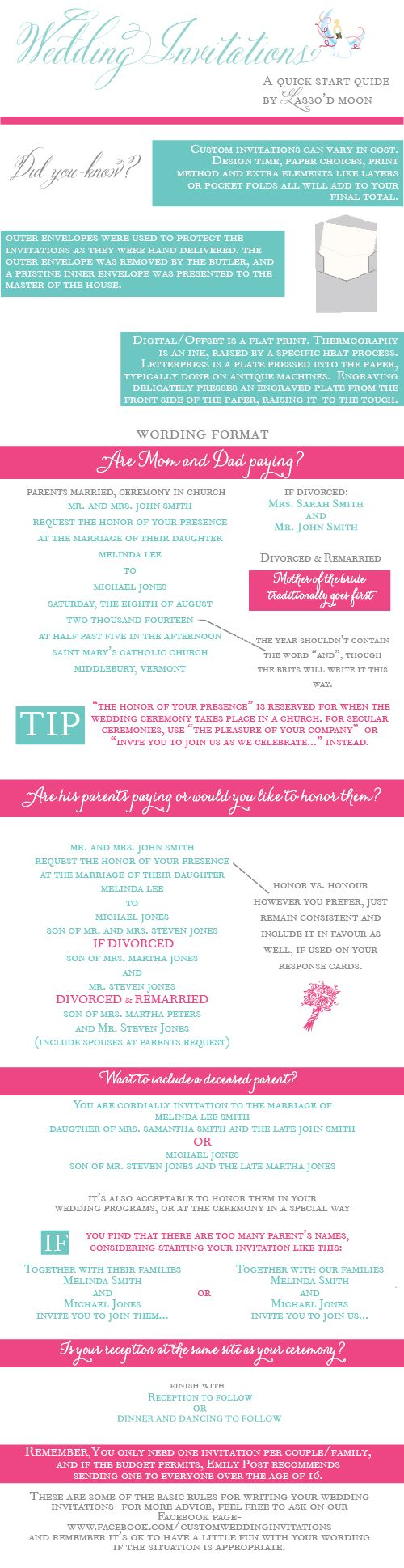 quick start guide to wedding invite wording
