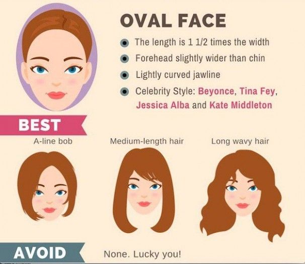 What Hairstyle Suits Me Girl Quiz Haircut For Face Shape Long Face Shapes Oval Face Hairstyles
