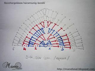 Mano horgol: Recehorgolásos háromszög kendő