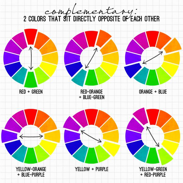 Colors Directly Opposite Color Wheel best 25+ colour wheel complementary colours ideas on pinterest