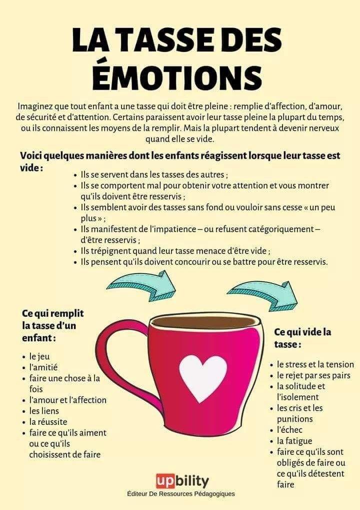 Épinglé par Maï Lan Su sur Education positive | Émotions ...