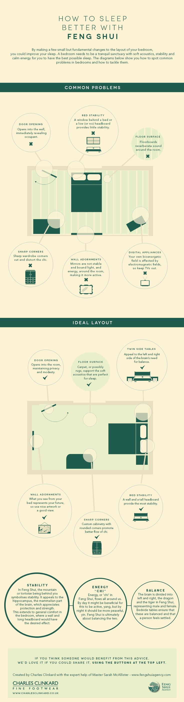 an interesting infographic about how to promote better sleep using feng shui in your bedroom. beautiful ideas. Home Design Ideas