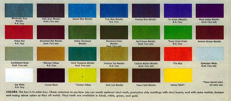 Pin By Brian Jolley On Chips Codes Paint S Bar Chart