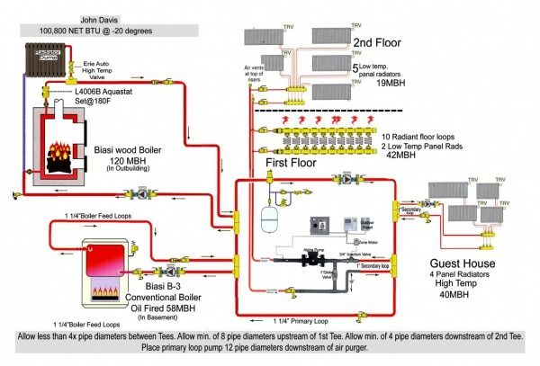 Residential Boiler Piping Diagram In 2020 Heating Systems Radiant Floor Radiant Floor Heating