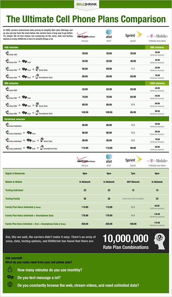 Comparison Worksheet Templates 13 Free Excel Pdf Word Cell Phone Plans Compare Cell Phone Plans Phone Plans
