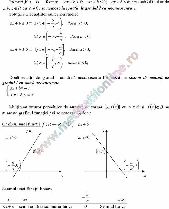 Formule matematica gimnaziu 5 8 Formule si teorie Algebra clasele 5 8 pagina 8