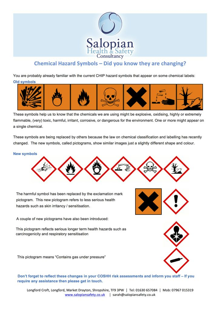 Hazardous Chemical Symbols Are Changing Thanks To Salopian Health