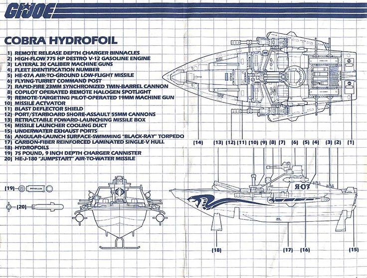 119 best gi joe blueprints images on pinterest army gi joe and cobra hydrofoil blueprint malvernweather Image collections
