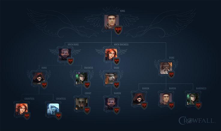 Crowfall: MMO - Throne War Simulator
