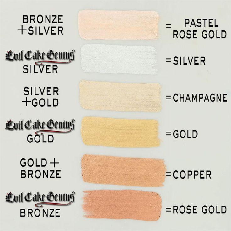 Evil Cake Genius Metallic Powder Mixing Guide.  3 colors make 6 super useful colors for wedding cake season.