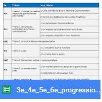 https://drive.google.com/open?id=14jr6iSEajCOqoDQw__IC0lxOBtwwlfrlxm1IHeDloKM   -  proposition de progression _ Sixième  _ Cinquième  _ Quatrième _ Troisième