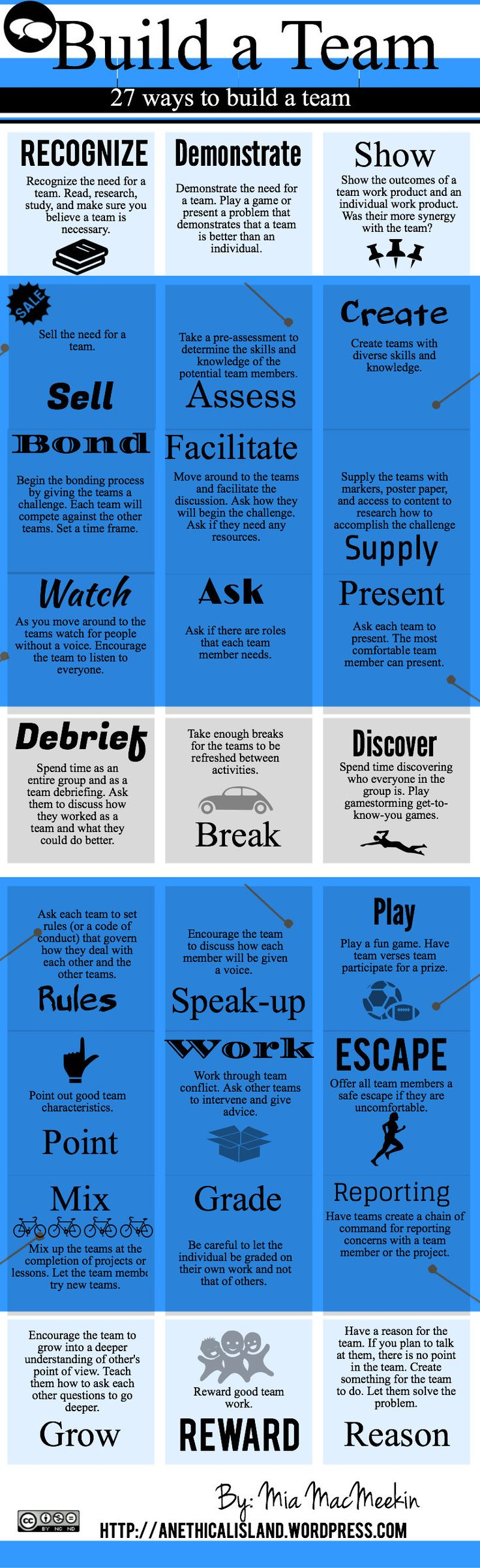 "Infographic The collaborative opportunities that the web offers can easily be mirrored within the four walls of the classroom.  We should provide students with the right environment where they can work in teams and mentor each other. Mia from the ""anethicalisland"" site has this great visual featuring 27 tips for teachers to boost team work in class."
