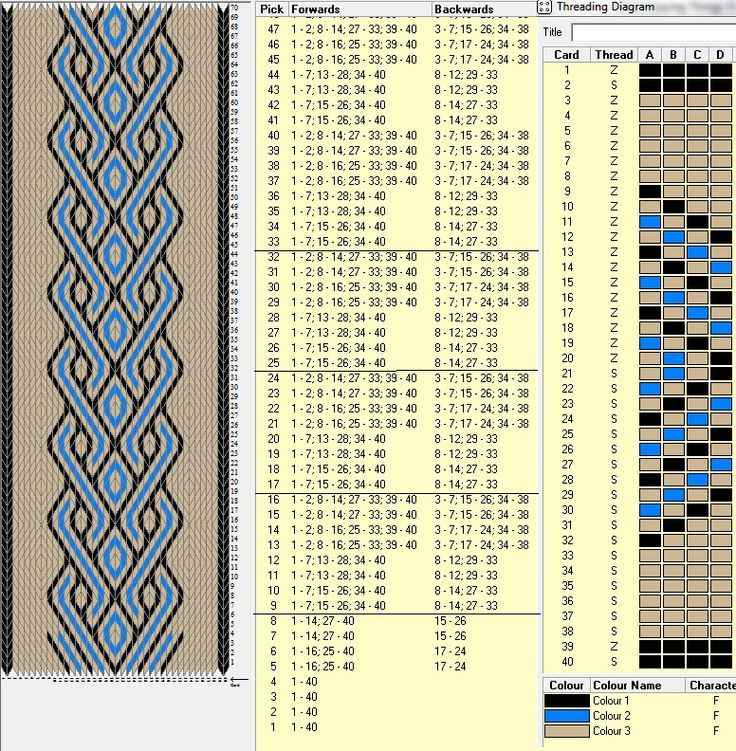 40 cards, 3 colors, repeats every 8 rows, GTT