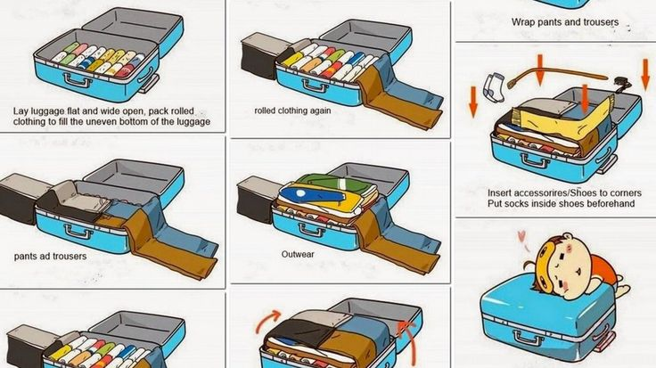 dessin rangement valise