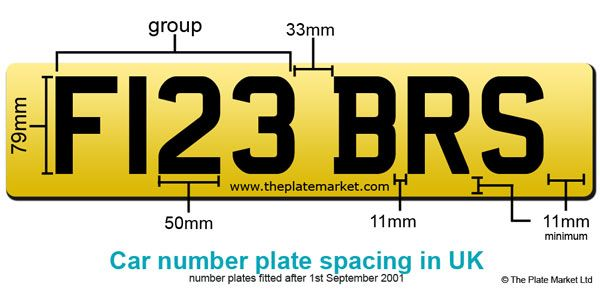 Number Plate Spacing - Guide to Personalised Number Plates in UK. DVLA number plate law