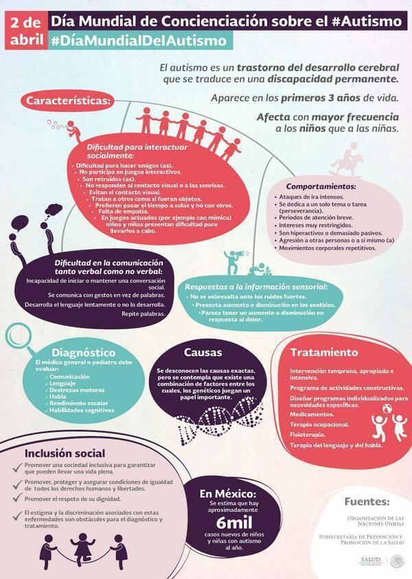 Autismo #infografia #infographic #health