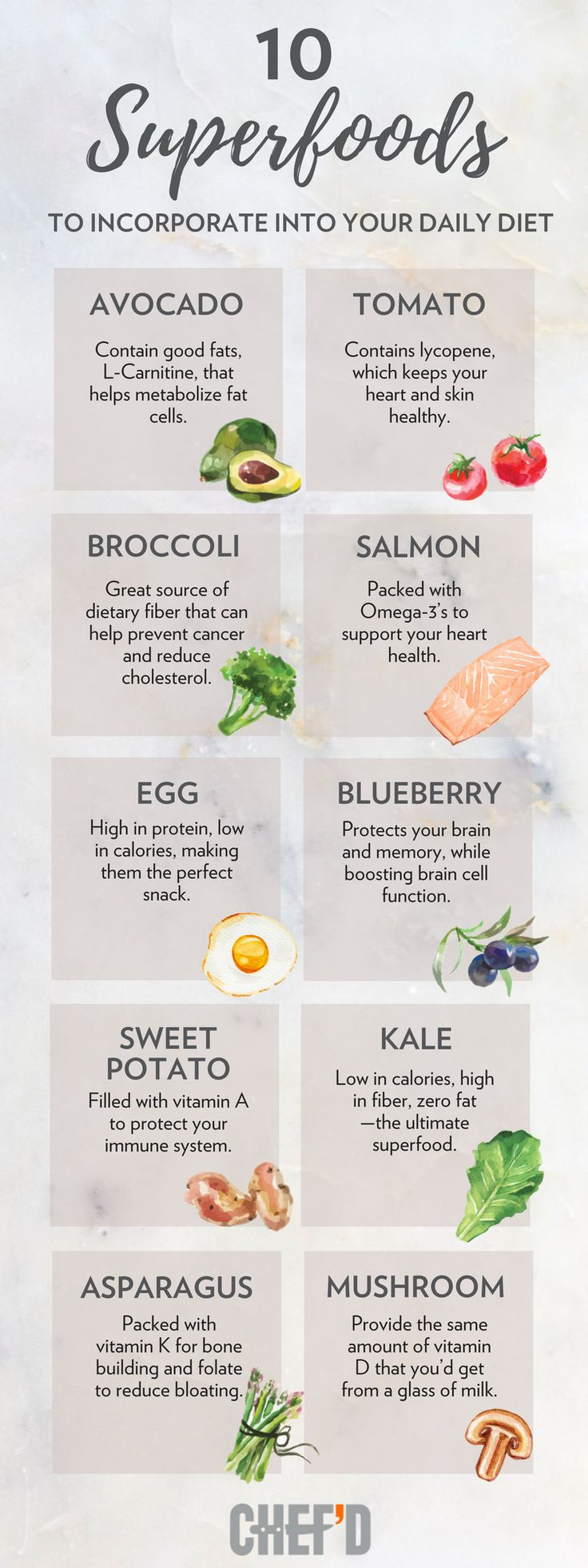 Daily diet for good health - 10 Superfoods To Incorporate Into Your Daily Diet