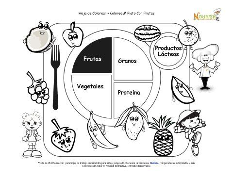 14 best Nutricion images on Pinterest   Food, Dishes and My plate