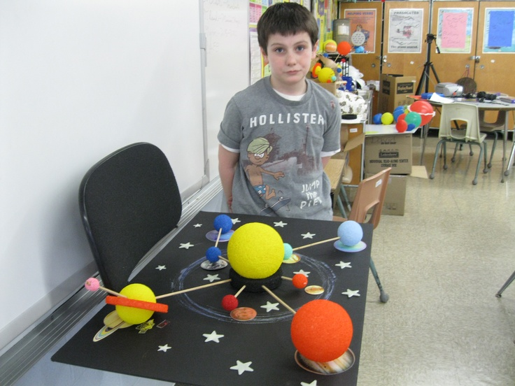 school science project solar system - photo #30