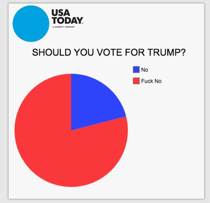 You mean there are still people contemplating voting for Trump? You are kidding, right... 🙄