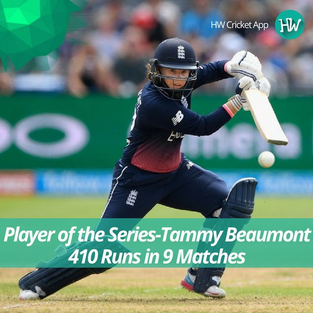 Tammy Beaumont had a wonderful World Cup! She ended as the Highest Run Scorer in the tournament! #WWC17 #ENGvIND #ENG #IND #cricket