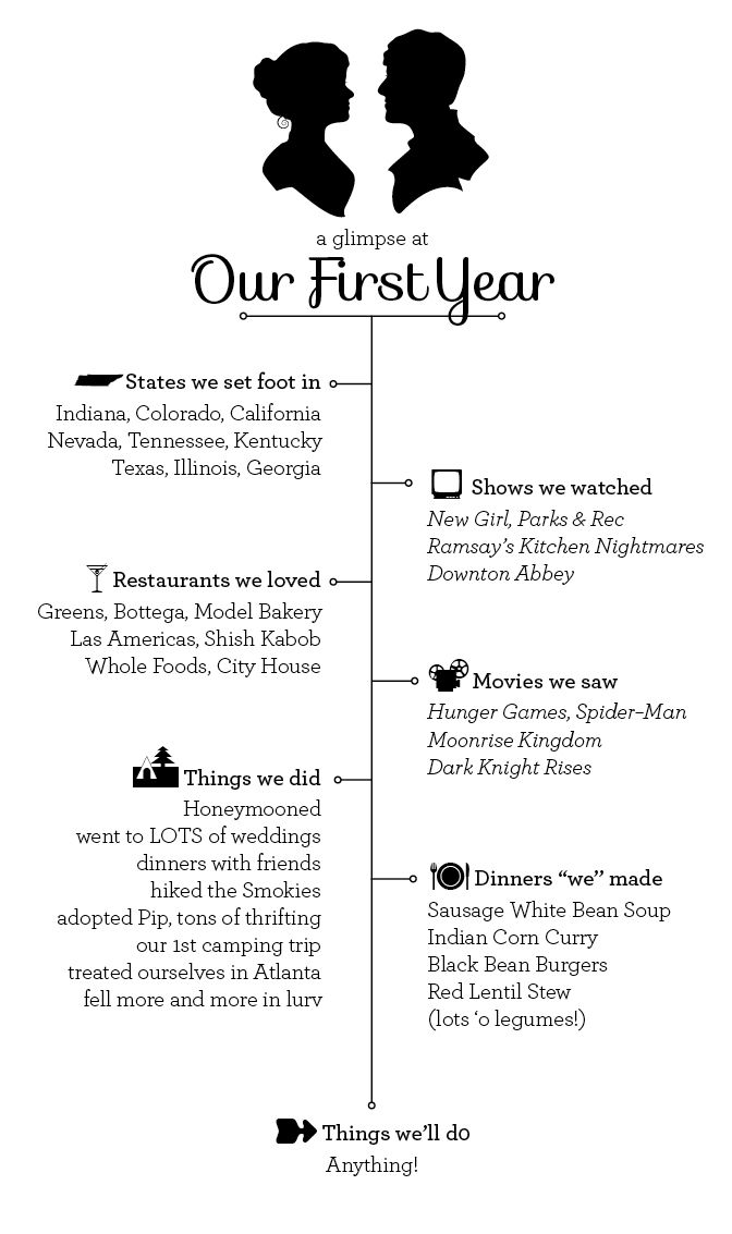 A Glimpse at Our First Year ~ LOVE this idea! Scrap a page of your first married year memories - the special ones and the everyday dinners and TV shows to fondly remember many years from now. This would make a great addition to add yearly to your wedding album or your family albums!