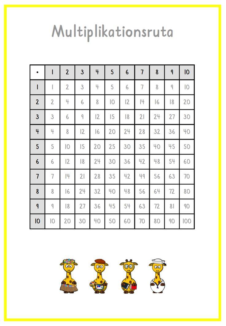 Så här tränar eleverna i åk 2 på att automatisera tabellerna. Förförståelse: Eleven känner till att multiplikation är samma sak som upprepad addition. Arbetsgång: Eleven väljer en tabell och arbeta…