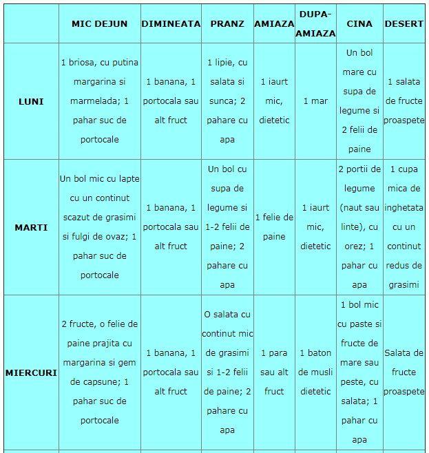 dieta rina pe 7 zile)