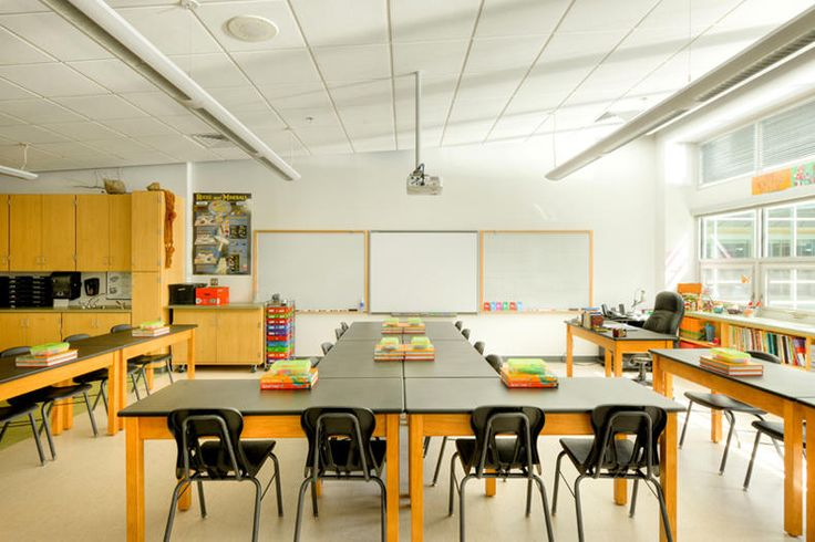 Innovative Elementary Classrooms ~ Innovative elementary classrooms google search arch