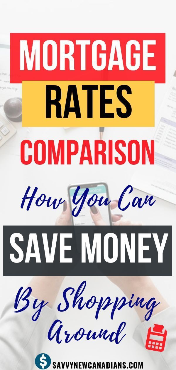 Mortgage Rates Comparison Save Money With The Best Mortgage Rates