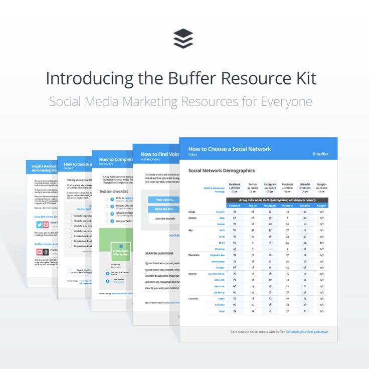 We'd love to share some of the most valuable social media marketing resources we've got for helping you get started on social media in the best way possible and helping everyone find more success with social sharing. Checklists, spreadsheets, guides, and photos—we've bundled it all together in a free download for you!