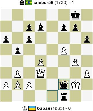 баран vs snebur56 - 0:1 - InstantChess.com: Classic Chess, 15 min + 0 sec, Rated Game, C80 Ruy Lopez: open (Tarrasch) defence, White checkmated