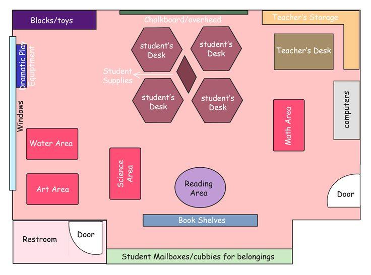Arrow Or Classroom Design Definition : Best art classroom layout ideas on pinterest reading