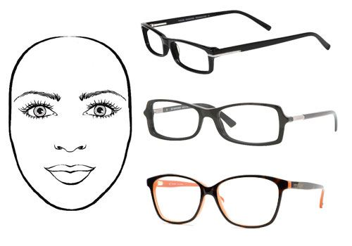 Best Glasses Frames For Narrow Faces : Eyecessorize: The Best Frames for Your Face Shape ...