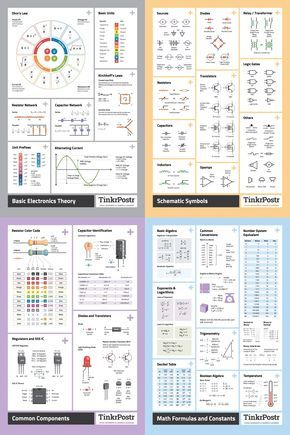 Newbie Electronics Hobbyist Reference Poster Bundle (Print + Download)