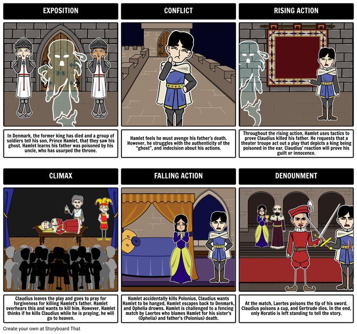 13 Best Hamlet Images On Pinterest Ap English Plot Diagram And