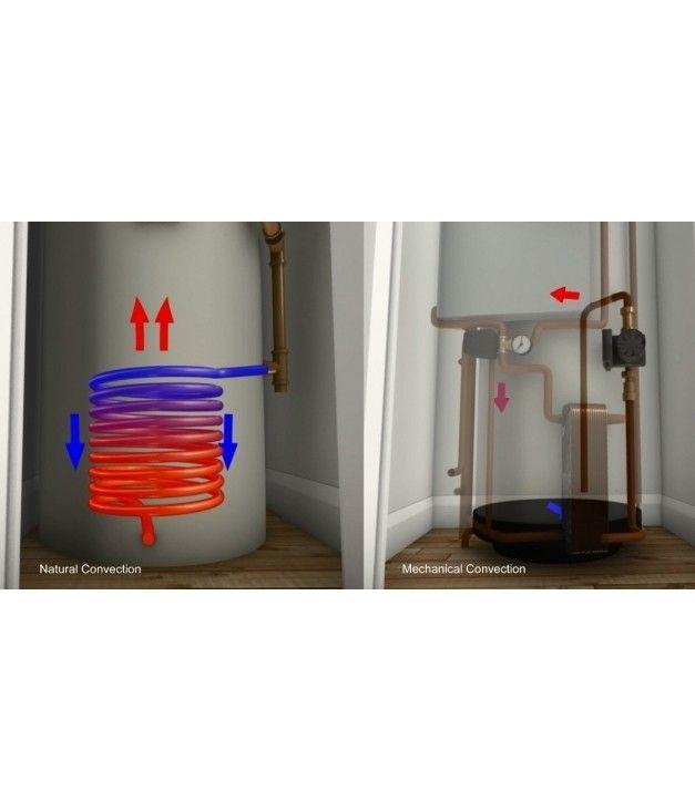 Mitsubishi Electric reshapes air source heat pump market.