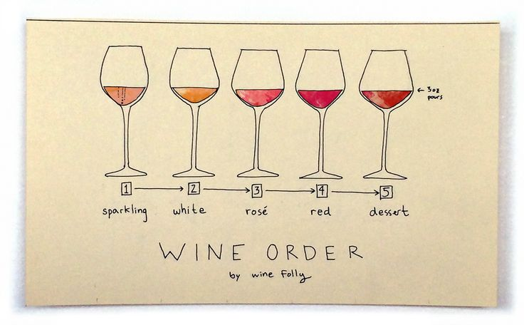 Order to taste wines. How to Host http://winefolly.com/tutorial/host-wine-tasting-party/