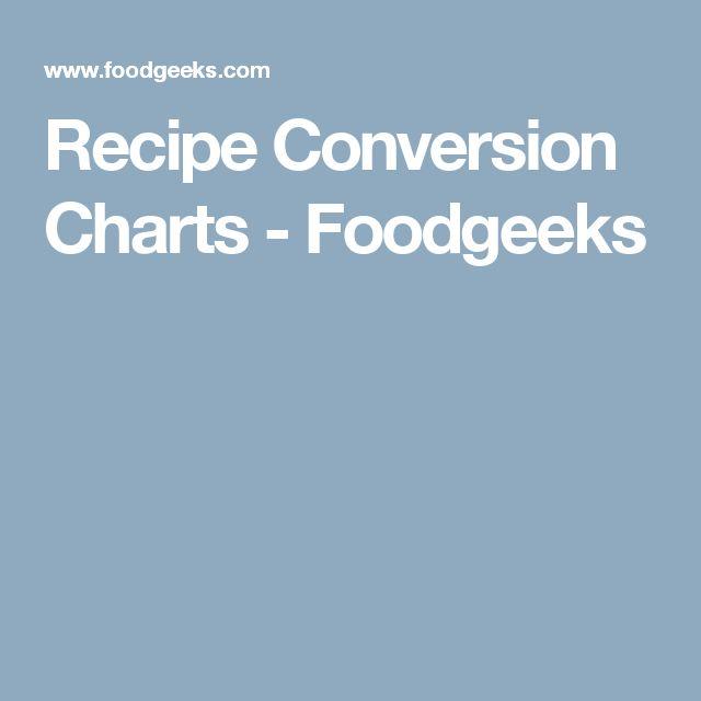 Recipe Conversion Charts - Foodgeeks