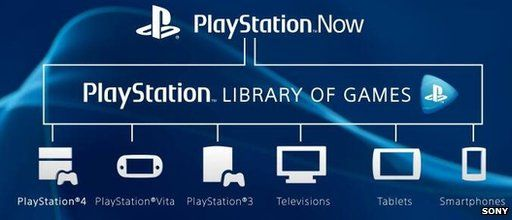 Super exciting (especially when they tackle the lag)! PlayStation games go console-free