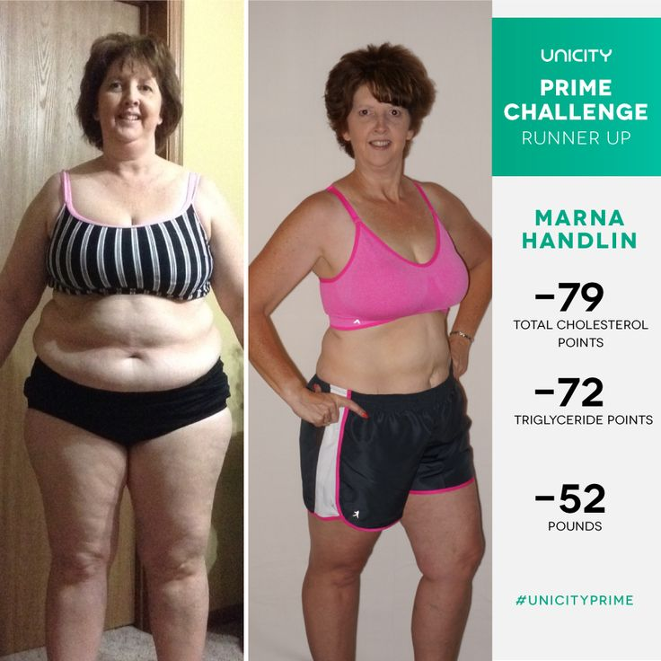 UNICITY PRIME CHALLENGE MARNA HAANDLIN August 25, 2015   UNICITY   Success is More than the Number on the Scale    Marna Handlin's weight was at an all time high. Her stress eating and lack of exercise had taken a toll on her body, and she had gotten up to 230 pounds. Marna was depressed and frustrated that she had gained so much weight and become so unhealthy. Then she tried the Unicity Transform...  READ MORE at…