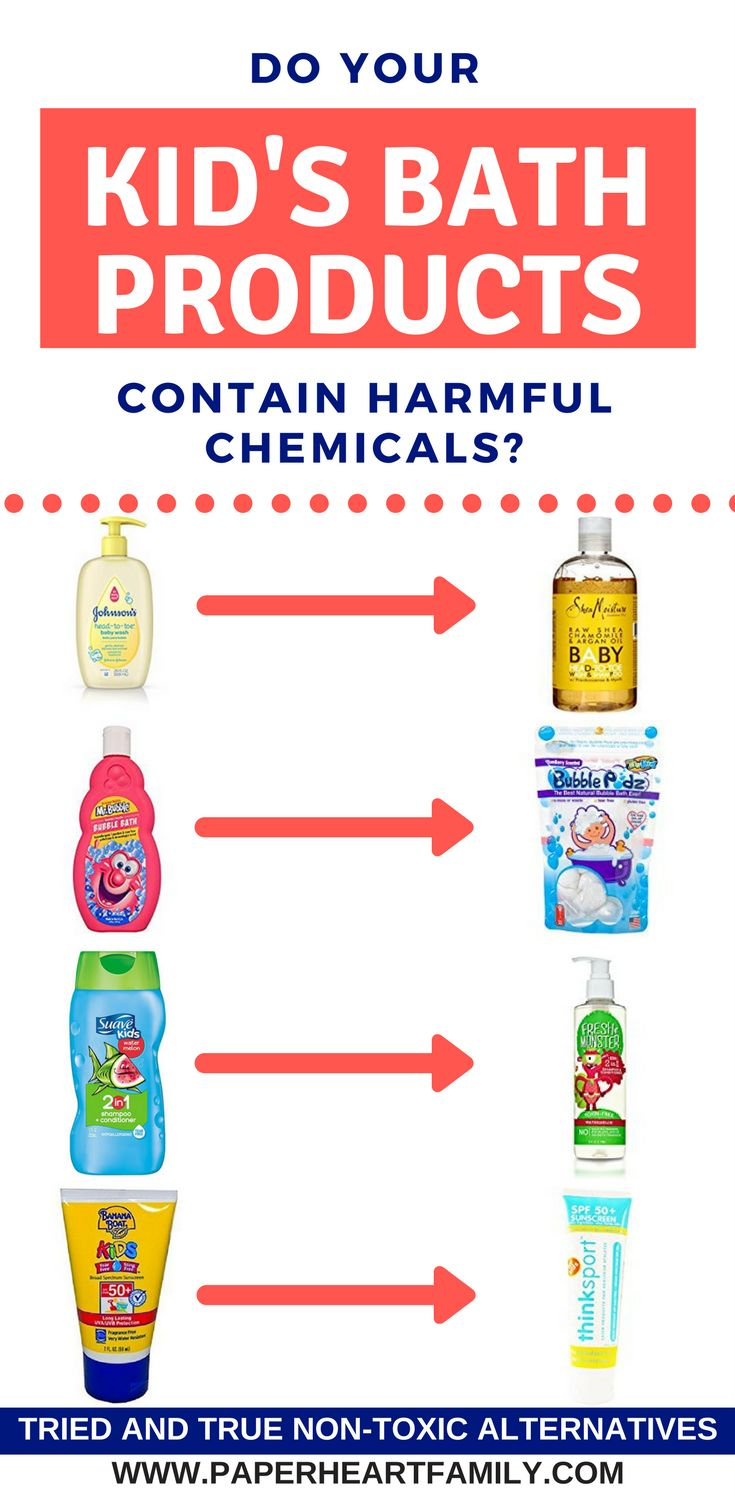 Did you know that mainstream, popular kids bath products often contain harmful chemicals? Are there dangers lurking in your kids bathroom? This mom shares the non-toxic products that her and her family love! Discover the best baby wash, natural shampoo, kids hair detangler, kids bubble bath, kids sunscreen and kids nail polish. #chemicalfree #nontoxic #kidsafety
