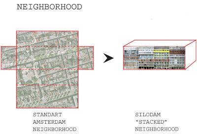 SILODAM, AMSTERAM, NL - MVRDV