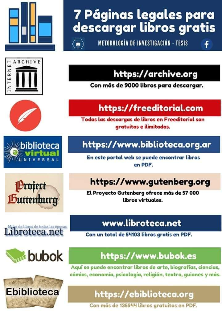 7 Páginas Legales Para Descargar Libros Gratis Libros De Informatica Descargar Libros Gratis Libros Gratis