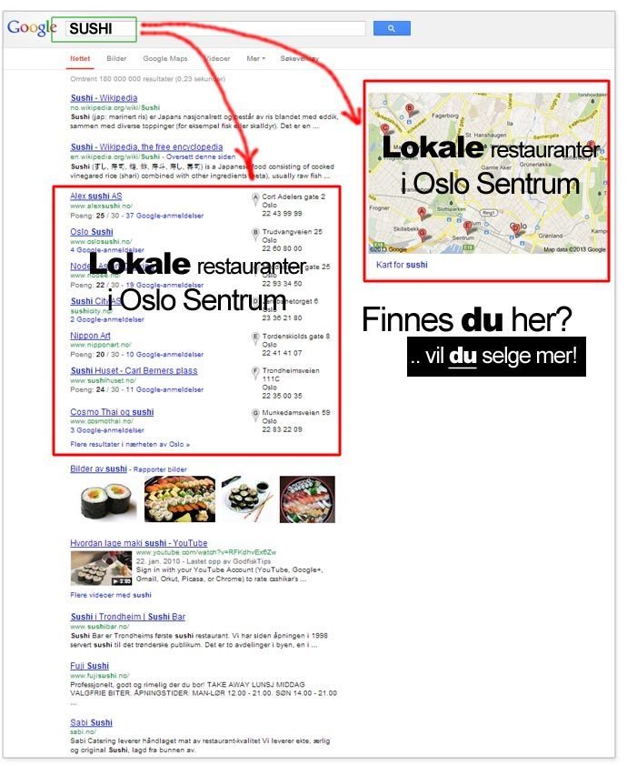 Lokal SEO - Lokal Søkemotoroptimalisering (SEO) i Google. #lokalseo #googleplus #yelp #tripadvisor