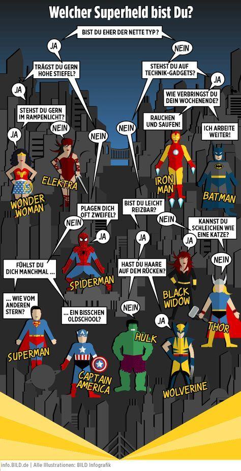 Spider Man, Batman, Superman – welcher Superhelden-Typ bis du? Infografik Comic Con info.BILD