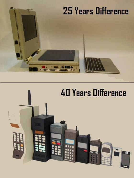 This picture shows the evolution of phones over periods of time. As time passes, technology becomes better and phones can be smaller.