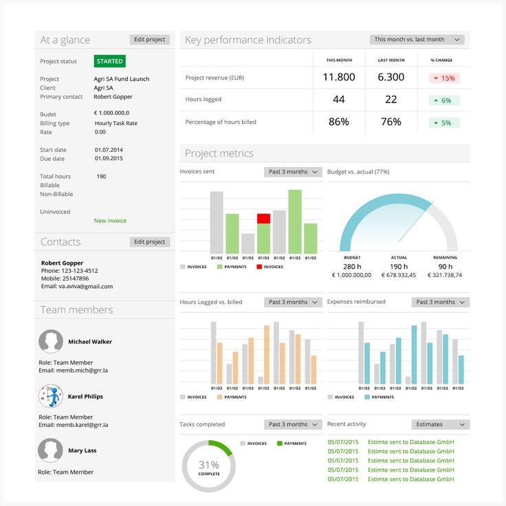 Best 885 IT ideas on Pinterest Info graphics, Big data and - risk management spreadsheet template