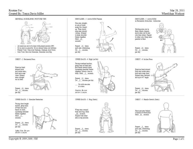 Best wheelchair exercises images on pinterest chairs